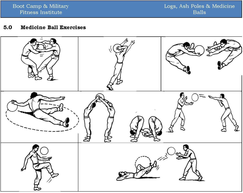 Exercise, Medicine Balls