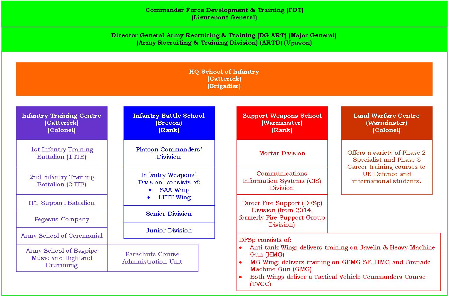 00,10,01b - Figure 1