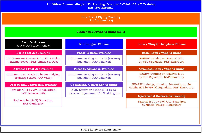 00,13,00 - Figure 1