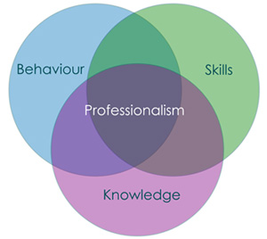 Professional (5)