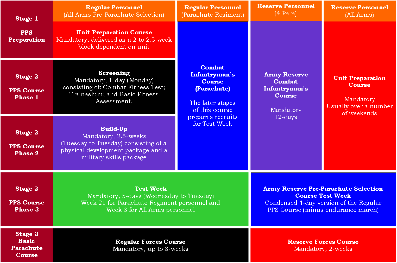 company selection and overview
