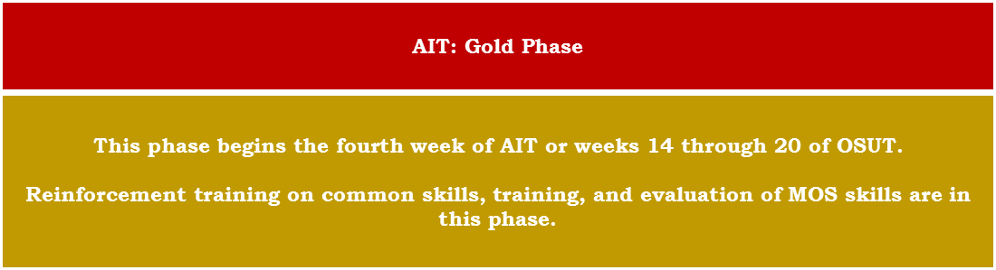 00,09a - Gold Phase