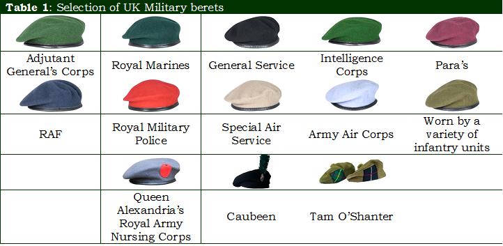 'Crap Hat', Berets & Peak Caps – Boot Camp & Military ...